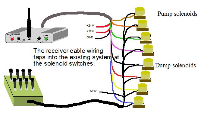 lowrider hydraulic wiring diagram   33 wiring diagram