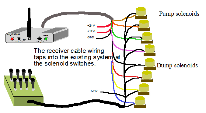 Installation – Lowrider Hydraulics Wiring-diagram